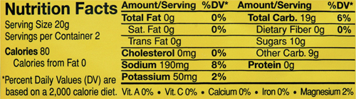 Photograph of a nutrition label